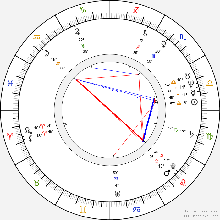 Larry Sellers - Birth horoscope chart