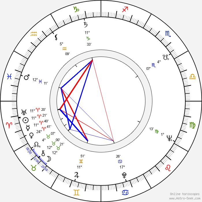 Larry Stewart - Birth horoscope chart