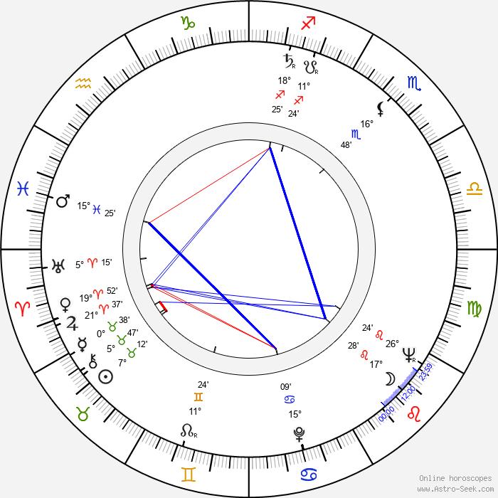 Larry Sturhahn - Birth horoscope chart