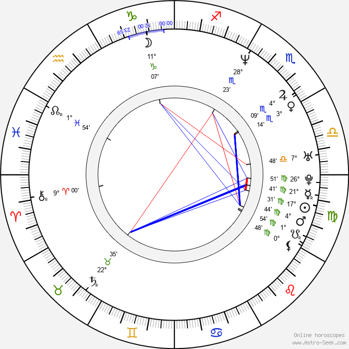 Larry Sullivan - Birth horoscope chart