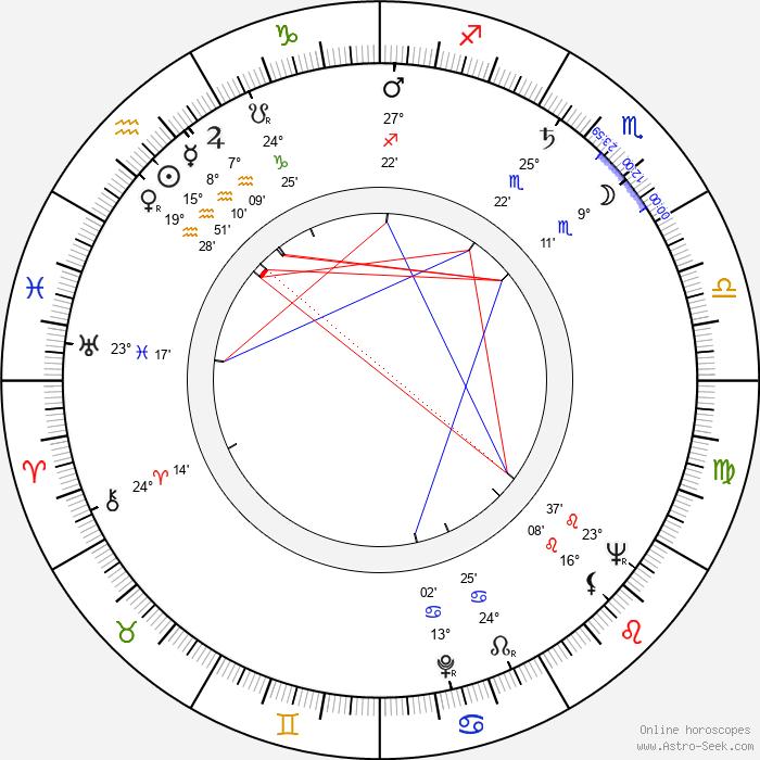Lars Huldén - Birth horoscope chart