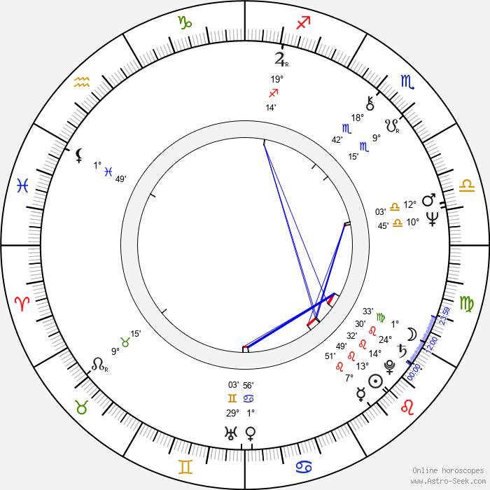 Lars Larsen - Birth horoscope chart