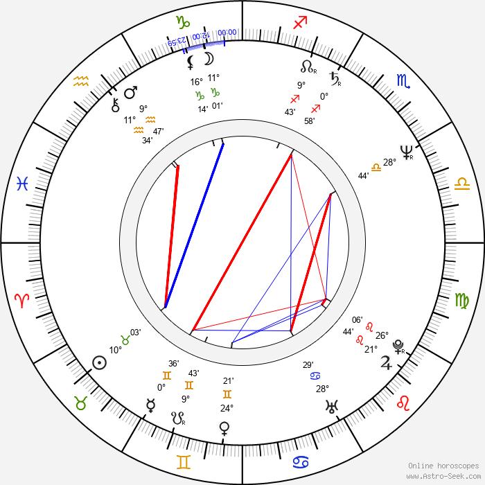 Lars von Trier - Birth horoscope chart