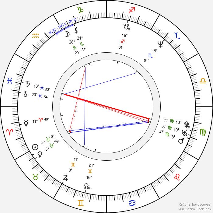 Lasse Spang Olsen - Birth horoscope chart