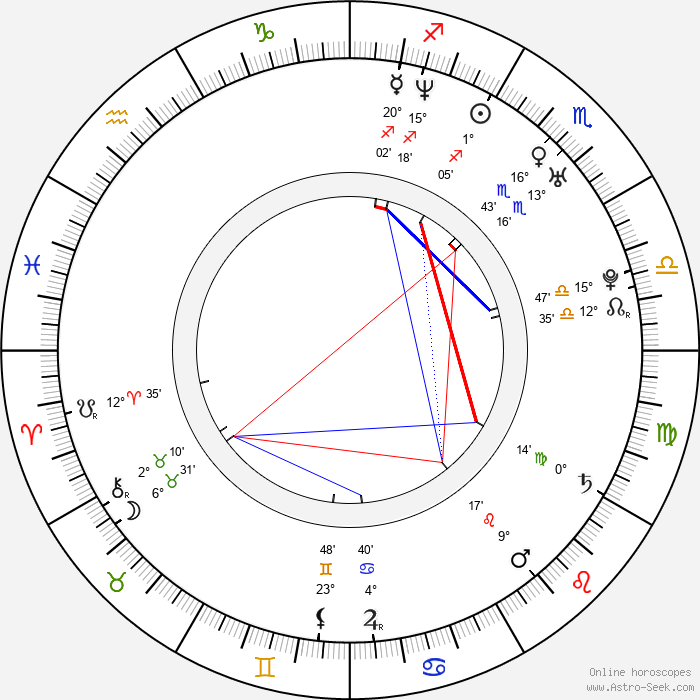 Lateef Crowder - Birth horoscope chart