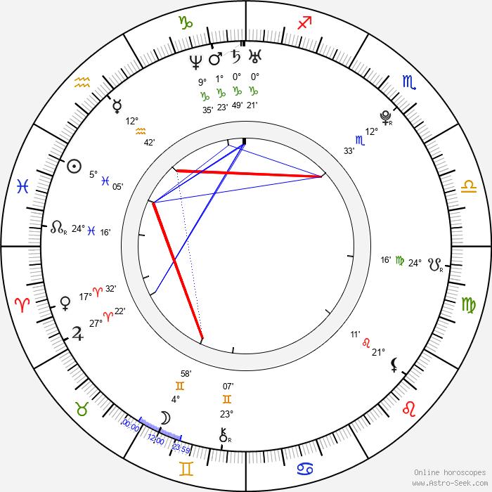 Laudya Cynthia Bella - Birth horoscope chart