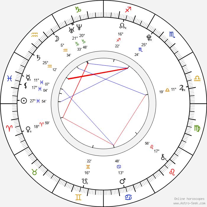 Laura Berschuck - Birth horoscope chart
