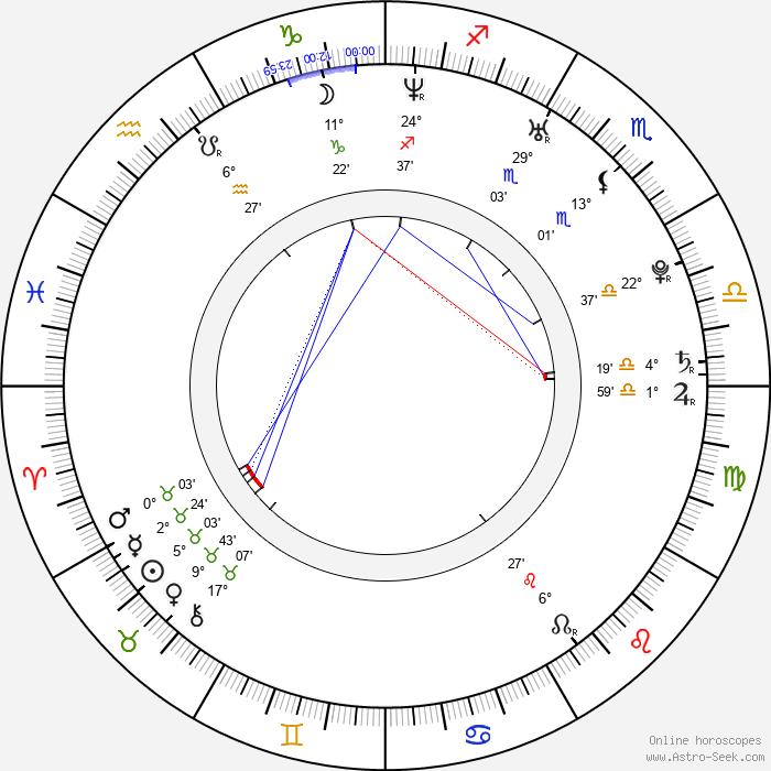 Laura Birn - Birth horoscope chart