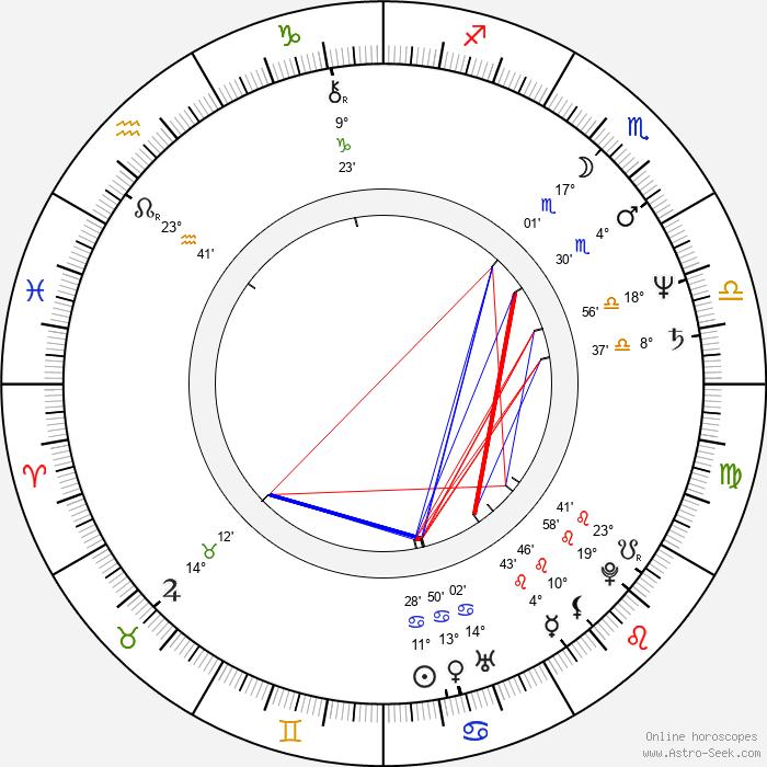 Laura Branigan - Birth horoscope chart