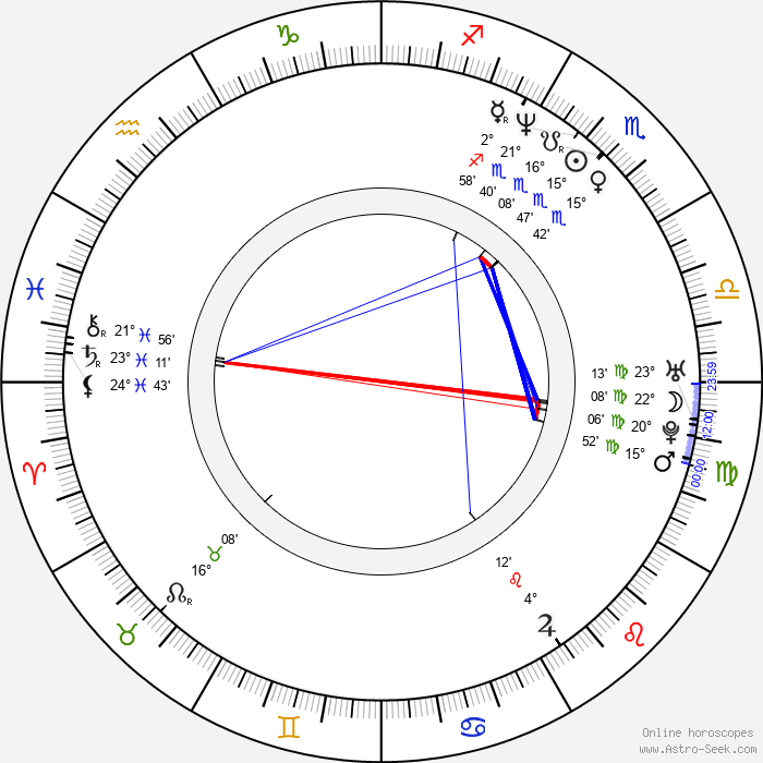 Laura Brey - Birth horoscope chart