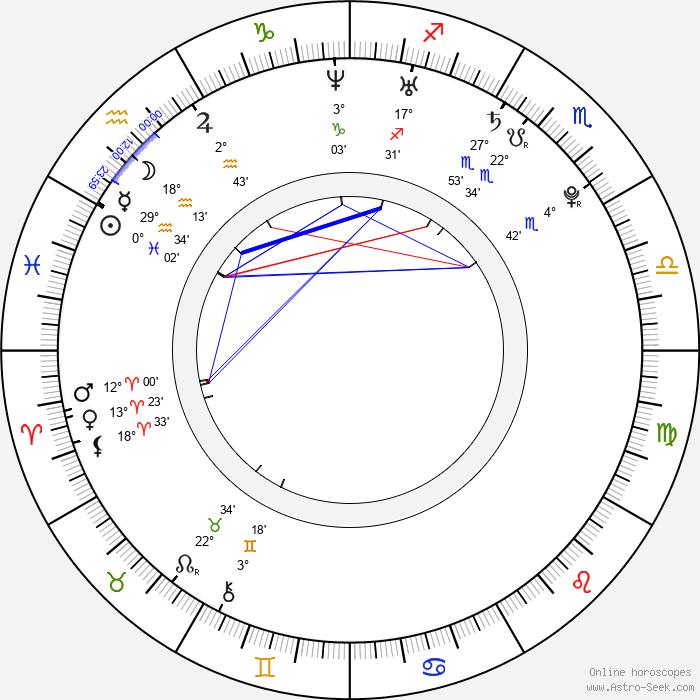 Laura Brown - Birth horoscope chart