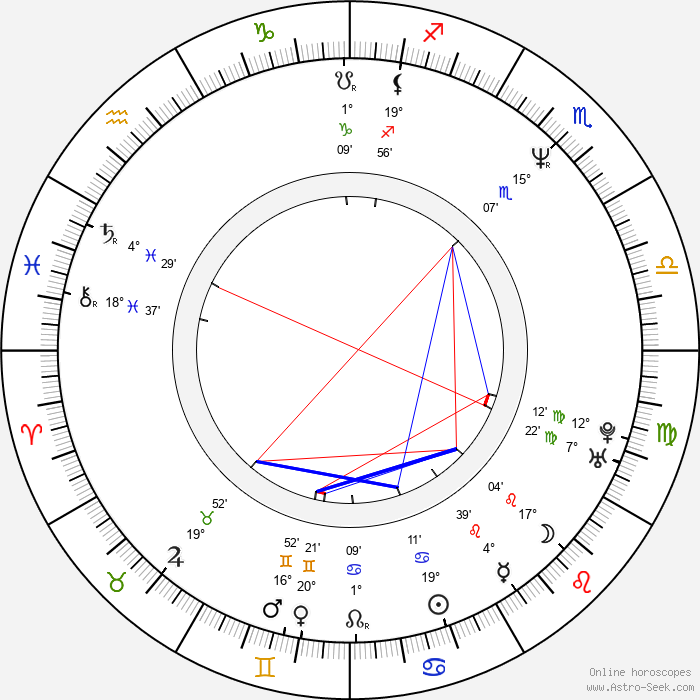 Laura Cayouette - Birth horoscope chart