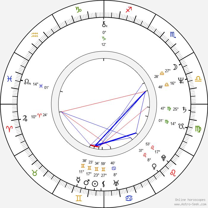 Laura Collins - Birth horoscope chart