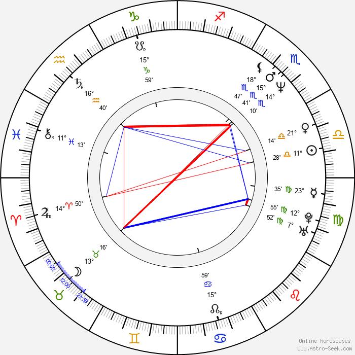Laura Davies - Birth horoscope chart