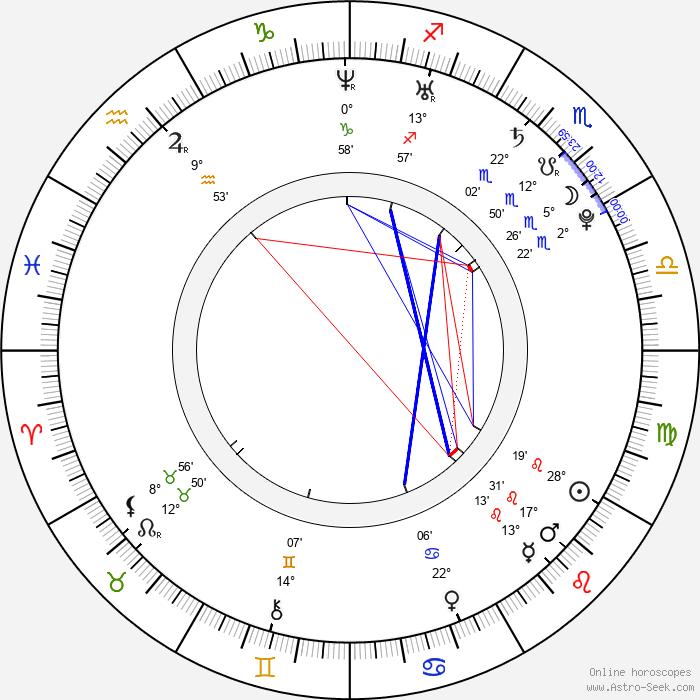 Laura Haddock - Birth horoscope chart