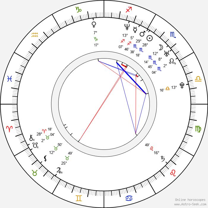 Laura Harris - Birth horoscope chart