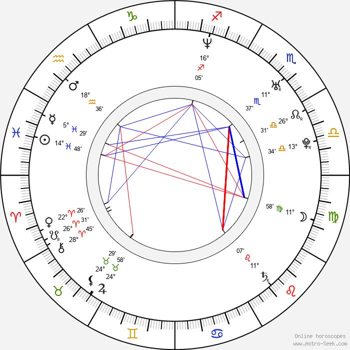 Laura Howard - Birth horoscope chart