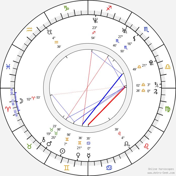 Laura Sánchez - Birth horoscope chart