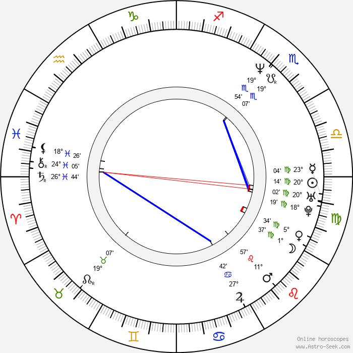 Laura Stepp - Birth horoscope chart