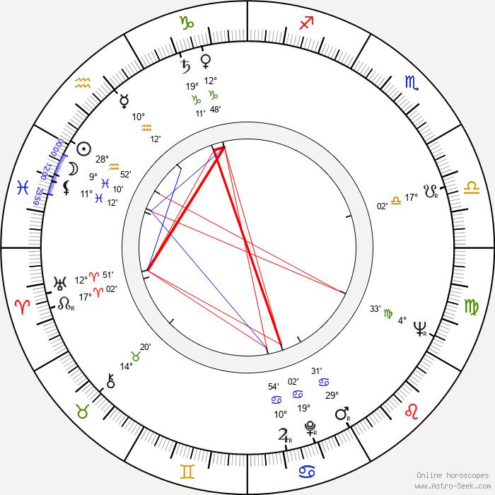 Laura Valenzuela - Birth horoscope chart