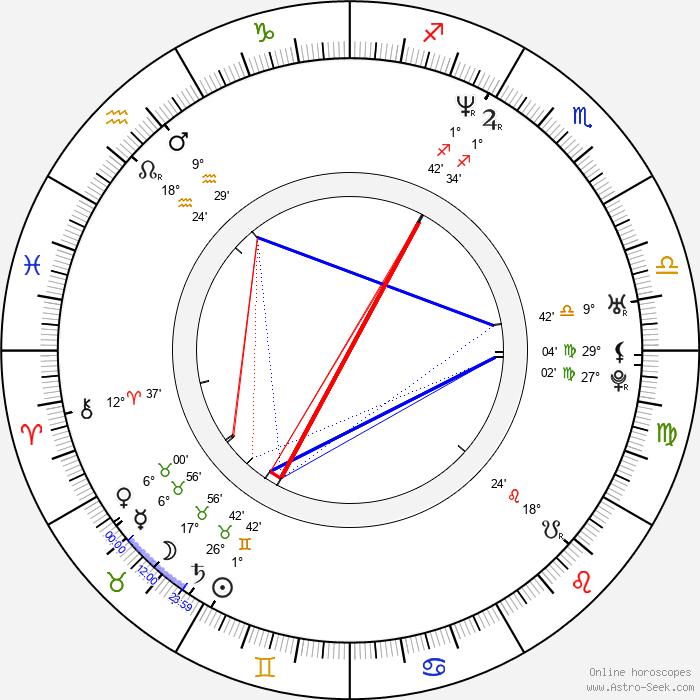 Laurel Holloman - Birth horoscope chart