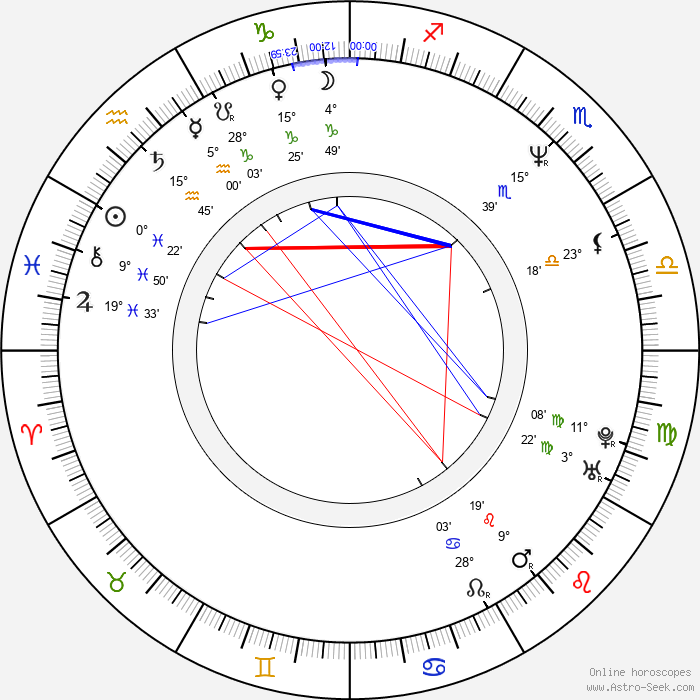Laurell K. Hamilton - Birth horoscope chart