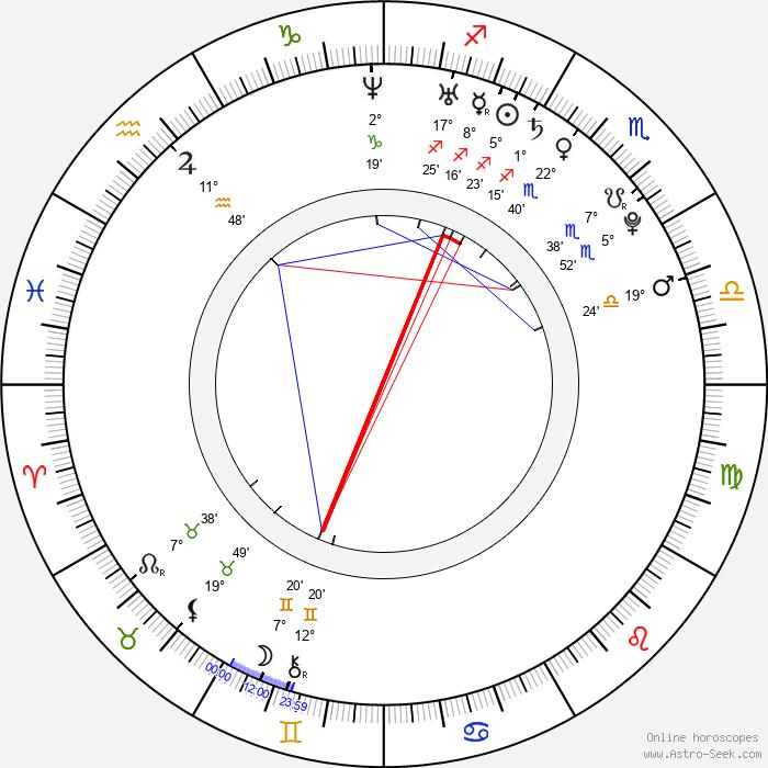Lauren C. Mayhew - Birth horoscope chart