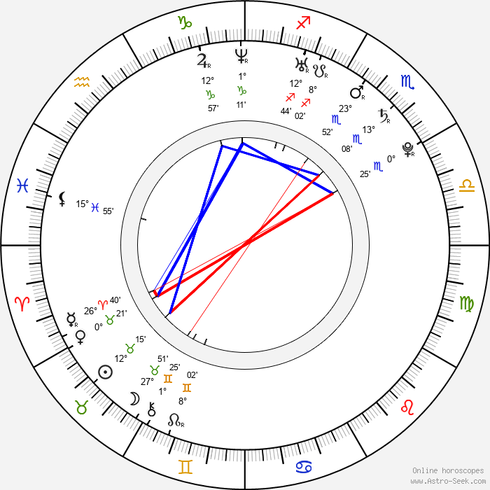 Lauren Eckstrom - Birth horoscope chart