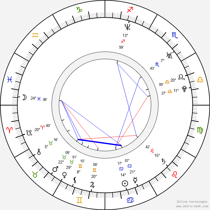 Lauren Fox - Birth horoscope chart