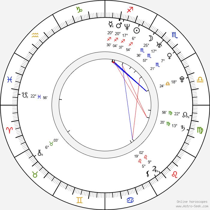 Lauren German - Birth horoscope chart