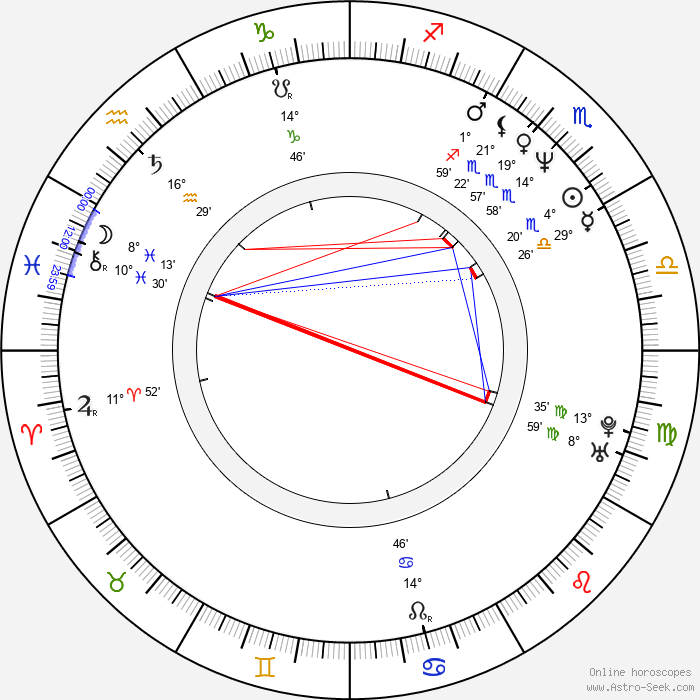 Lauren Holly - Birth horoscope chart
