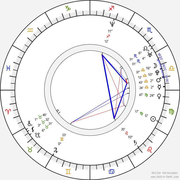 Lauren Jackson - Birth horoscope chart