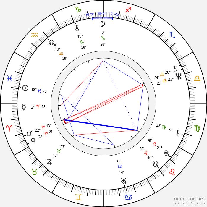 Lauren Koslow - Birth horoscope chart