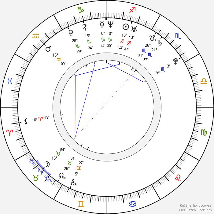 Lauren London - Birth horoscope chart