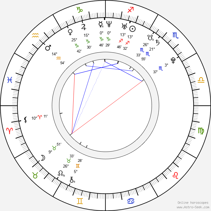 Lauren London Birth Chart Horoscope, Date of Birth, Astro