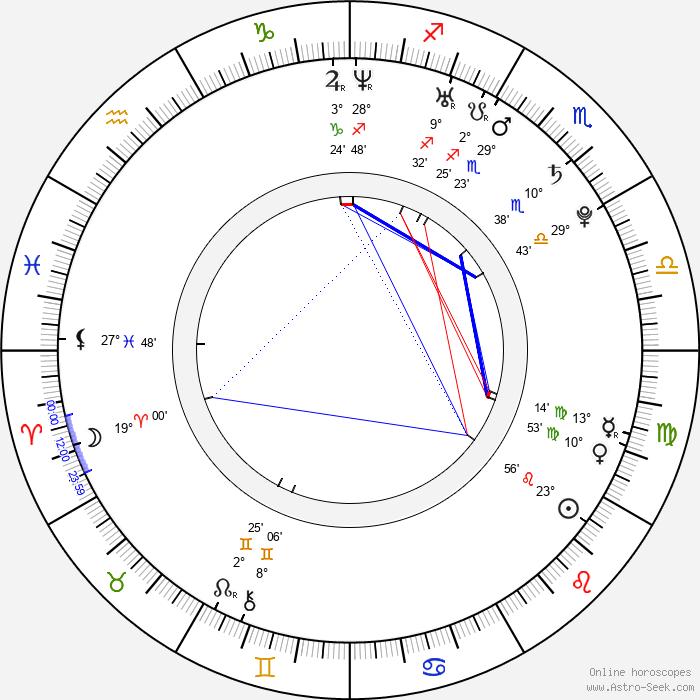 Lauren Mae Shafer - Birth horoscope chart