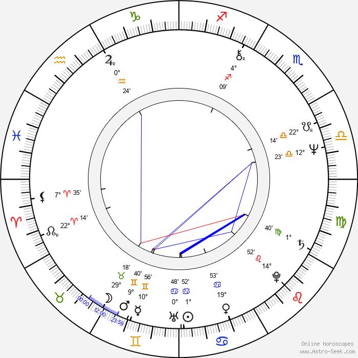 Lauren Shuler Donner - Birth horoscope chart