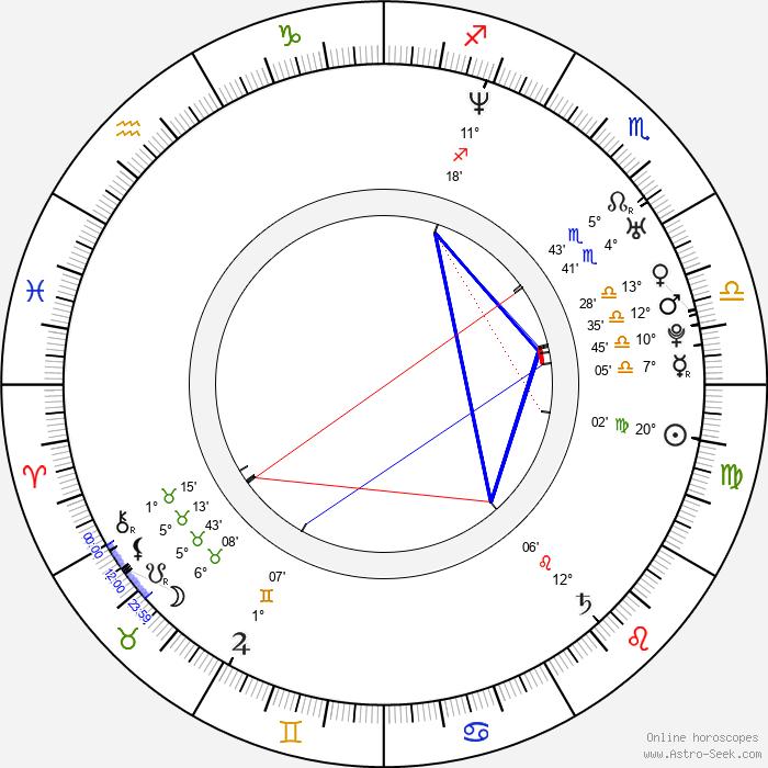 Lauren Stamile - Birth horoscope chart