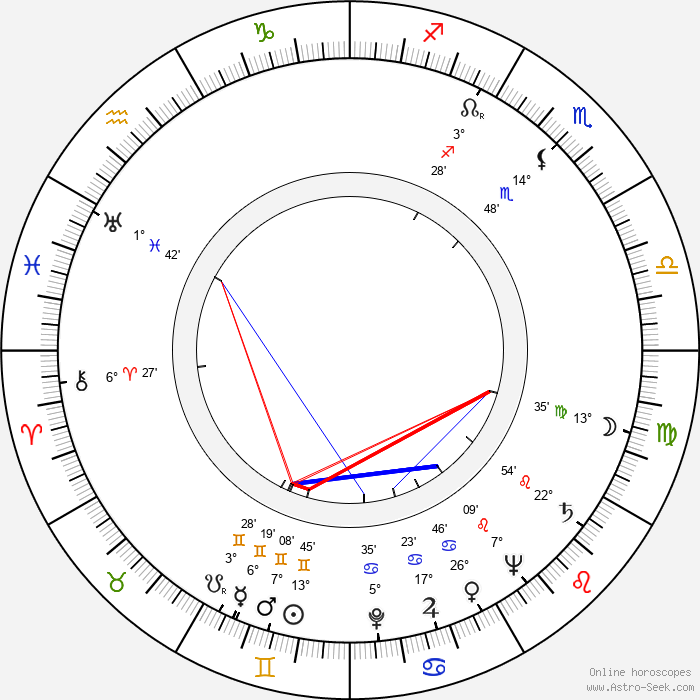Laurence Payne - Birth horoscope chart
