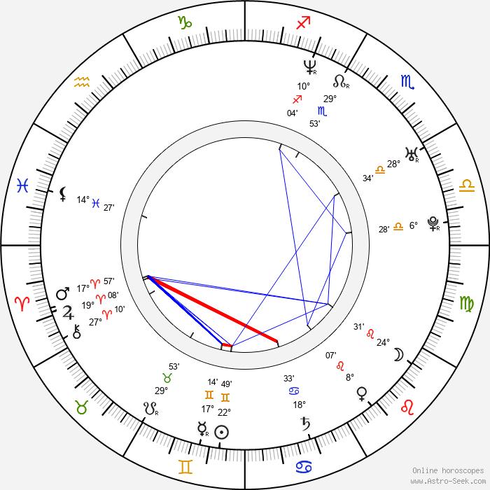 Laurence Rickard - Birth horoscope chart