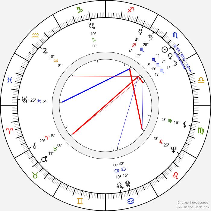 Laurence Rosenthal - Birth horoscope chart