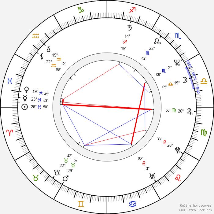 Laurene Landon - Birth horoscope chart