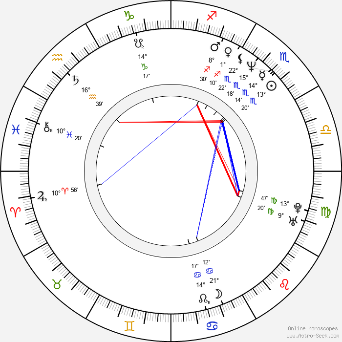 Laurene Powell Jobs - Birth horoscope chart