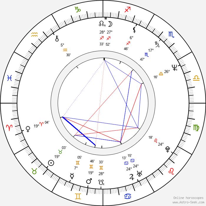 Laurent Spielvogel - Birth horoscope chart