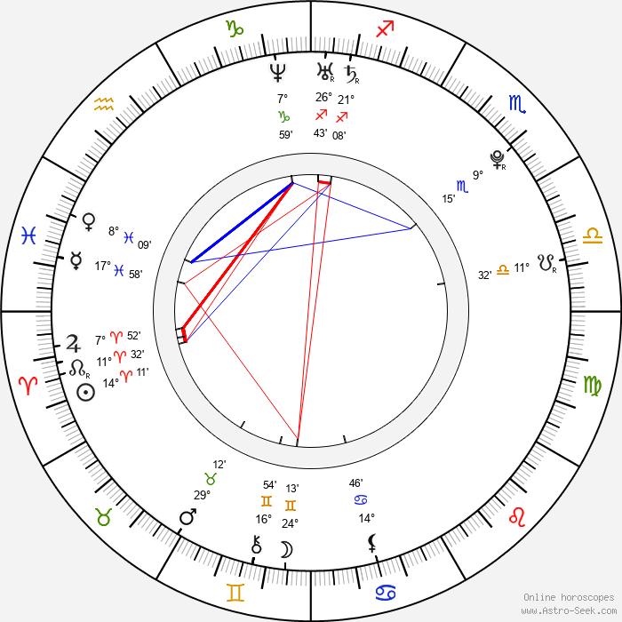 Lauri Pedaja - Birth horoscope chart