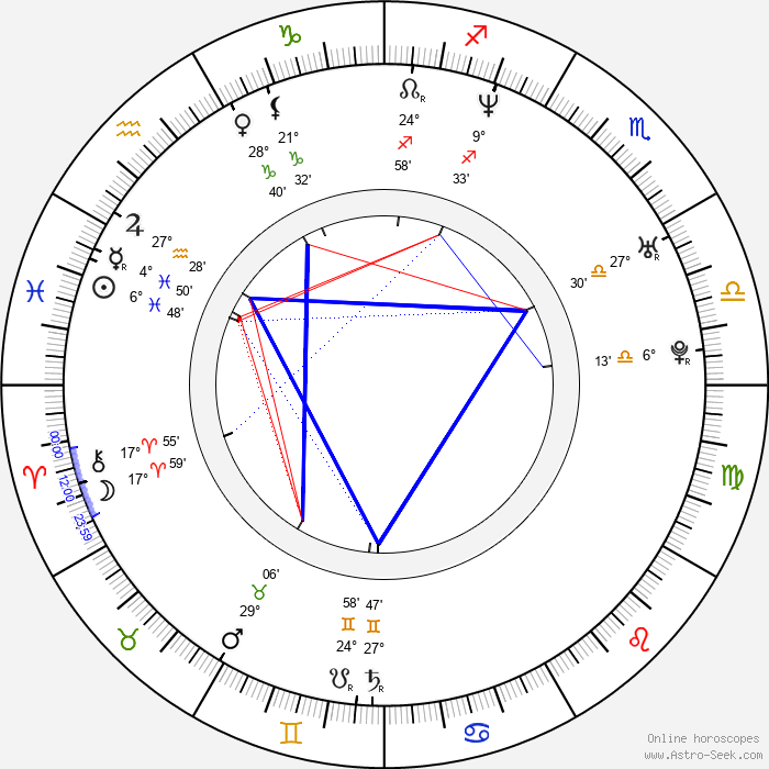 Laurie Fortier - Birth horoscope chart