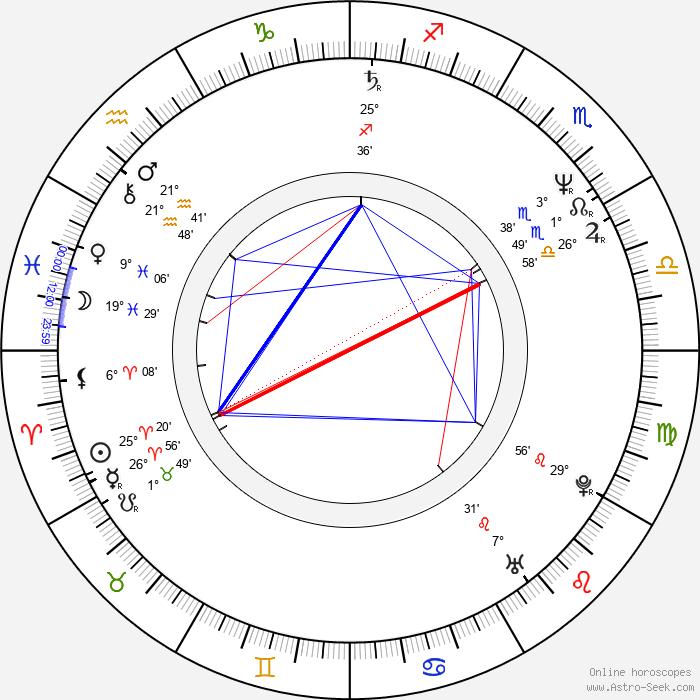 Laurie Murdoch - Birth horoscope chart