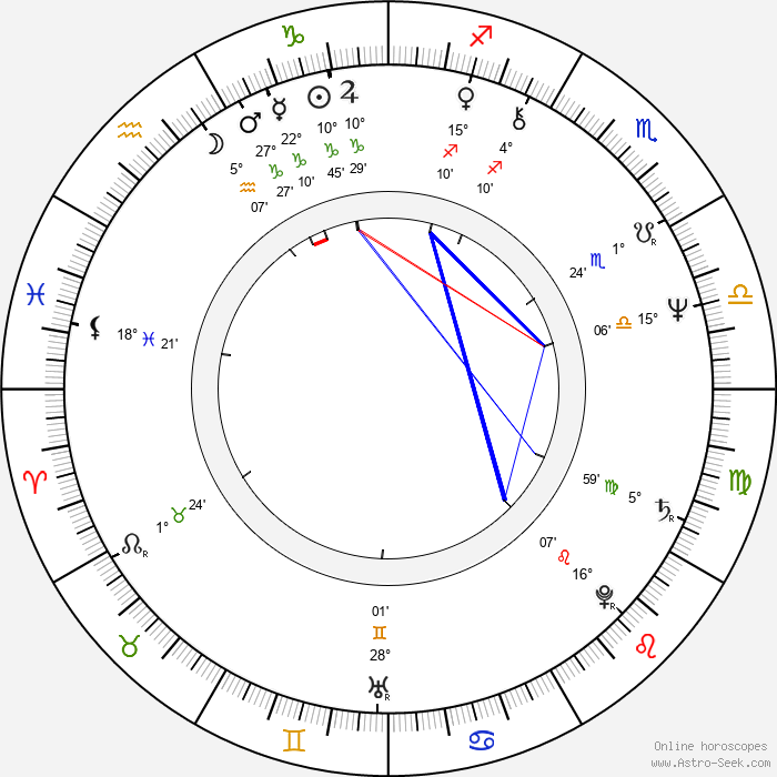 Lawrence Ah Mon - Birth horoscope chart