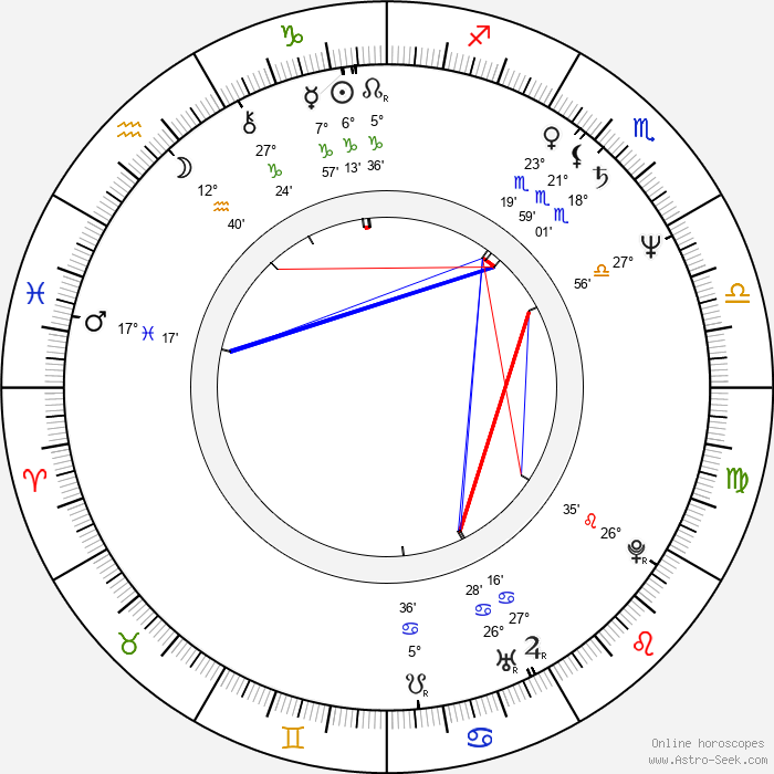 Lawrence Cheng - Birth horoscope chart