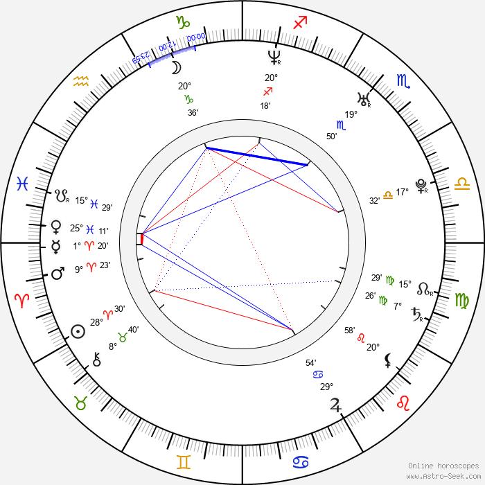 Lawrence Chou - Birth horoscope chart